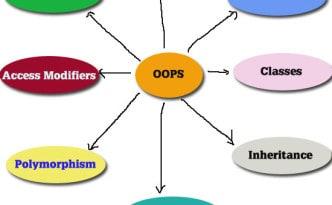 corso php object oggetti